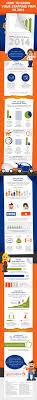 Online Video Resume 29 Best Job Satisfaction Images On Pinterest Job Satisfaction