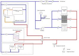 inertie seche ou fluide chambre radiateur électrique chauffage électrique radiateur à inertie