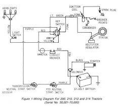 john deere 214 wiring diagram wiring diagram and schematic