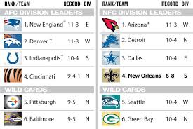 New England Standings by Nfl Playoff Picture Standings Chart Nola Com
