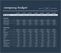Business Plan Spreadsheet Template Excel Business Budget Template Business Letter Template