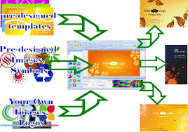 Best Business Card Creator Business Card Software Business Card Maker Business Card Designer