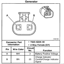 2005 mazda 6 alternator wiring diagram mazda wiring diagrams for
