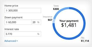 Mortgage Calculator Amortization Table by Best 25 Mortgage Calculator Ideas On Pinterest Home Buying
