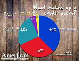 american 1 blog american 1 credit union