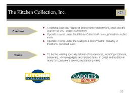 the kitchen collection inc exhibit 99
