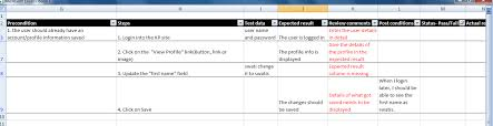 how to perform test documentation reviews in 6 simple steps qa