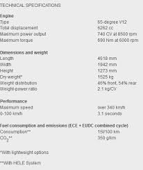 f12 weight my drive f12 berlinetta technical specifications