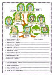 english teaching worksheets family relationships
