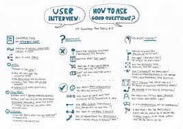 Great Questions To Ask A User How To Ask Questions Ux Knowledge Base Sketch