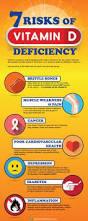 Do Tanning Beds Provide Vitamin D Best 25 Vitamin D Supplement Ideas On Pinterest Vitamin D3