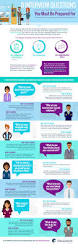 infographic 8 interview questions you must be prepared for