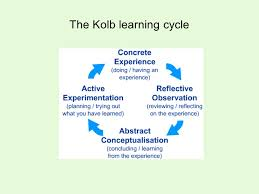 kolb learning cycle i find reflection to be a very personal