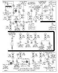 jeep drawing easy the dreaded iod fuse blowing jeep won u0027t start jeep cherokee forum