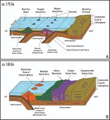 the crystalline basement and geologic structures u2013 in the