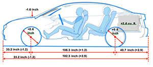 length of a honda civic 2016 honda civic sedan press kit honda com