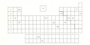 periodic table of elements test chm 1025 module three part p periodic table identification answers