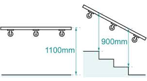 Standard Handrail Height Uk Stainless Steel And Wooden Handrail S3i Group
