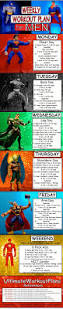 15 best beast images on pinterest workout routines health and