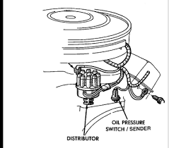 2000 jeep pressure sending unit i need to replace the pressure sending unit on my 96 dodge ram