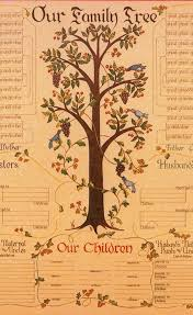 7 generation family tree chart pennsylvania design