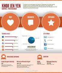 Infographic Resume Samples geek is the new chic my infographic resume infographics
