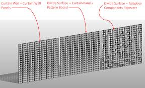 curtain wall vs curtain pattern vs adaptive component revit swat