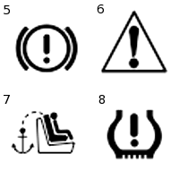 toyota corolla warning signs how to read the dashboard lights autoevolution