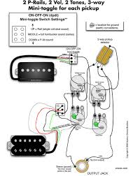pickups christian guitar forum