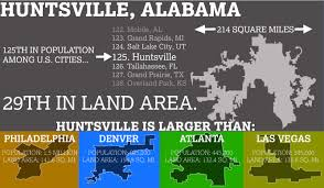 Counties In Alabama By Size Demographics Big Picture Huntsville