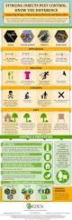 794 best pest control community images on pinterest pest control
