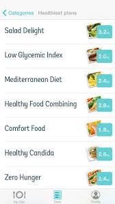diet point weight loss on the app store