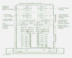 wiring diagram for 2001 jeep cherokee u2013 cubefield co