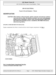 mazdamotors caja fusibles tribute 2001