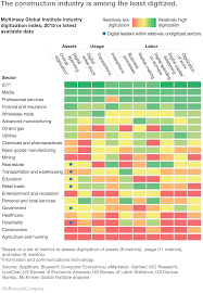 Quality Control Report Sample Imagining Construction S Digital Future Mckinsey Company