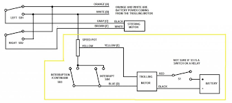 minn kota trolling motor wiring diagram diagram wiring diagrams