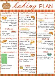 thanksgiving baking plan sewlicious home decor