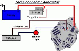 race car starter wiring wiring wiring diagram instructions
