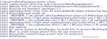 tutorial java play activator eclipse for play top java tutorial