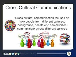 culture and power perceptions cross cultural communication and oth