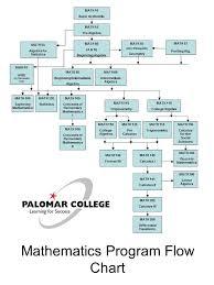 courses u2013 mathematics department