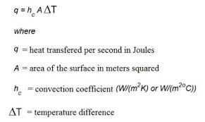 convection in science definition equation u0026 examples video