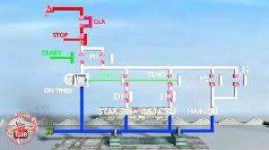 star delta starter wiring diagram ansis me