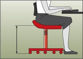 Ergonomics Desk A Guide To Ergonomics At The Office And In The Field