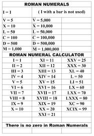 grade 3 roman numerals worksheet reading roman numerals 1 50 fun