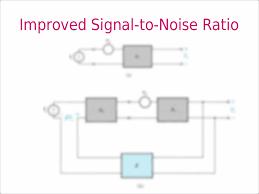 gain de sensitivity u2022 voltage amplifier a vf u003d 1 β u2022 current