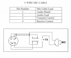 xlr mic wiring diagram u2013 wirdig u2013 readingrat net
