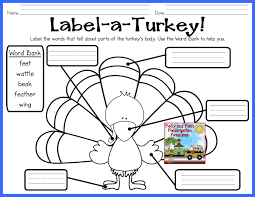 label the turkey pictures happy thanksgiving