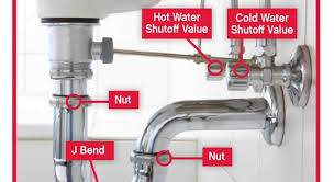 my kitchen sink stinks why does my kitchen sink smell like sulfur why does my shower drain