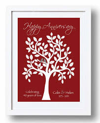 40th anniversary color 40th anniversary gift for parents 40th ruby by kreationsbymarilyn